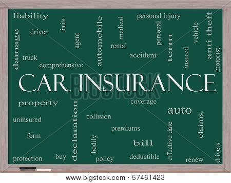 Car Insurance Word Cloud Concept On A Blackboard