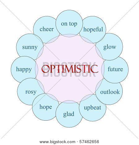 Optimistic Circular Word Concept