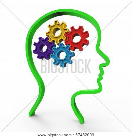 Think Brain Represents Considering Thinking And About
