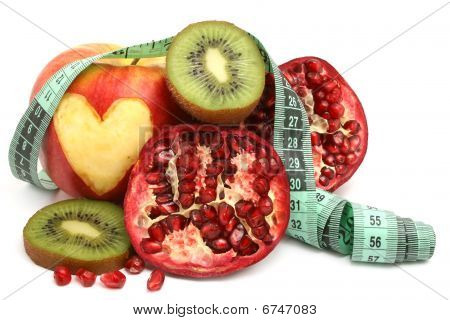 Fruit And Meter