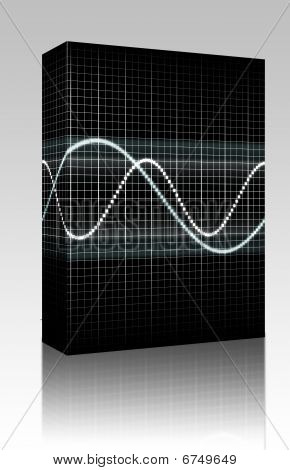Waves Measuring Display Box Package