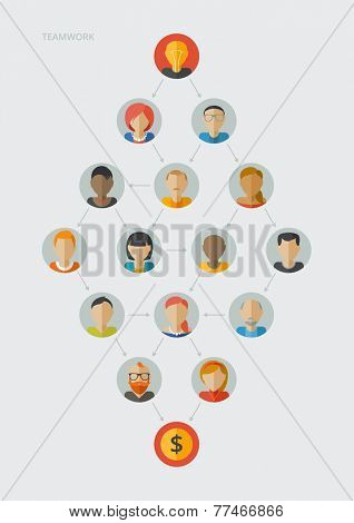 Flat design vector illustration concepts for business, web, social network