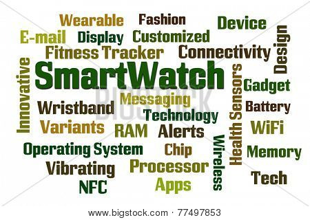 Smartwatch word cloud on white background
