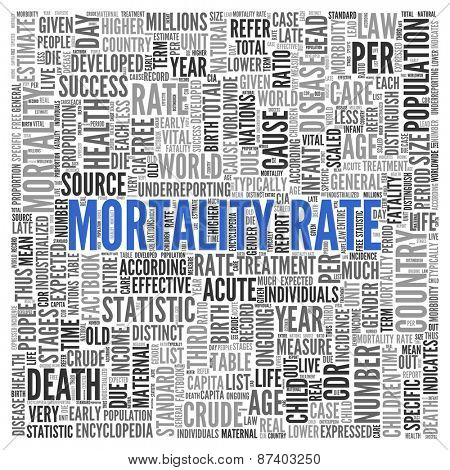 Close up Blue MORTALITY RATE Text at the Center of Word Tag Cloud on White Background.