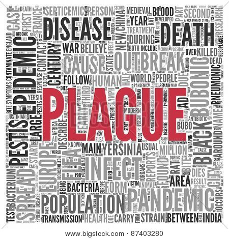 Close up Red PLAGUE Text at the Center of Word Tag Cloud on White Background.