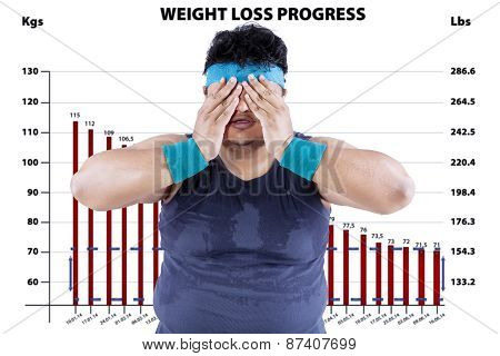 Tired Man In Weight Loss Program