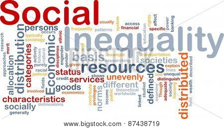 Background text pattern concept wordcloud illustration of social inequality