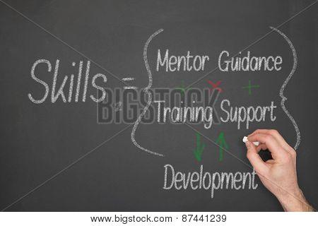 Skills Concept