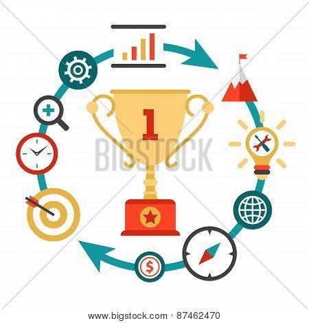 Achievement Of The Purpose In Business