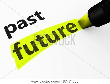 Future Vs Past Life Concept