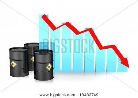 Illustration of three black oil barrels by a blue bar graph with a red arrow showing a decline