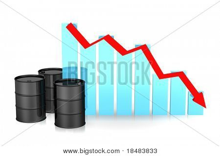 Illustration of three black unmarked oil barrels by a blue bar graph with a red arrow showing a decrease