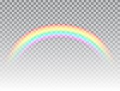 Realistic Rainbow Isolated On Transparent Background. Rainbow Icon. Symbol Of Love. Colorful Light A poster