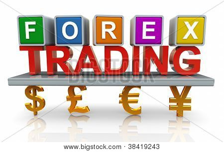 3D Forex Trading