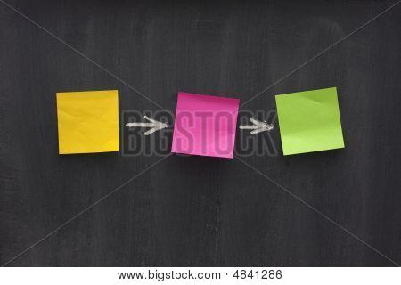 Simple Flow Diagram On Blackboard