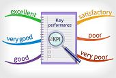 image of performance evaluation  - Key performance indicator is used to measure performance  - JPG