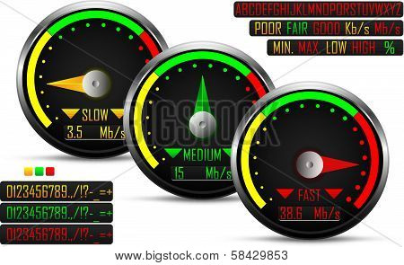 Internet speed test meter gauges
