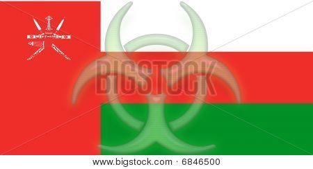 Flag Of Oman Health Warning