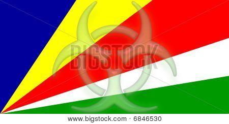 Flag Of Seychelles Health Warning