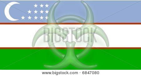 Flag Of Uzbekistan Health Warning