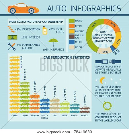 Car facts infographics