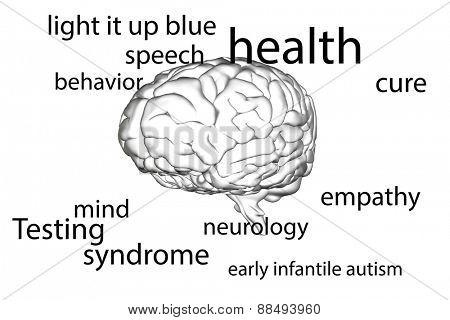 autism terms against brain
