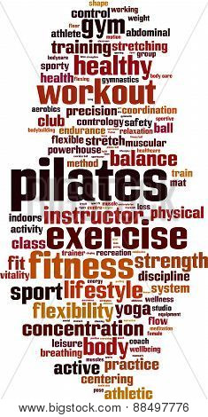Pilates Word Cloud