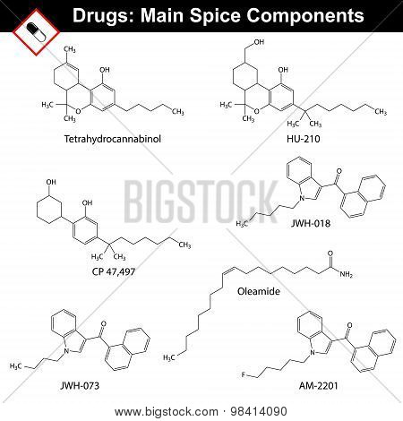 Spice Compounds - Synthetic Cannabinoids