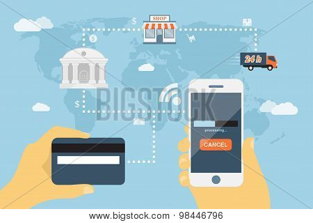 Mobile Payment