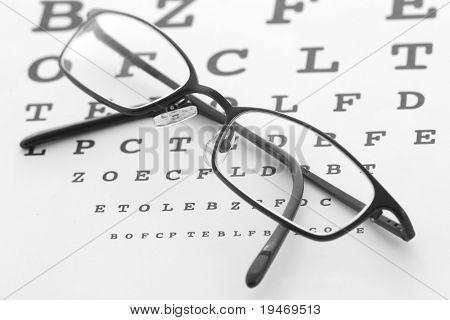 Bril op een test-chart