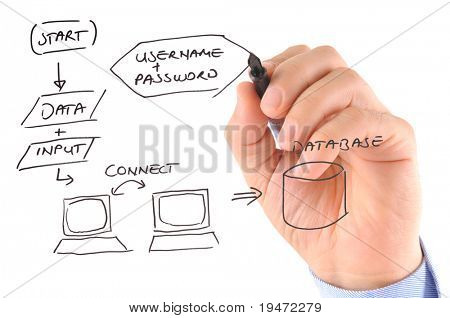 White background studio image of a businessman's hand drawing flowchart on glass