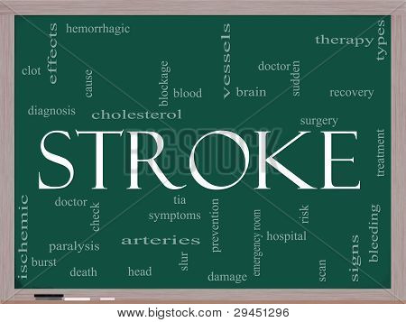 Stroke Word Cloud On Blackboard