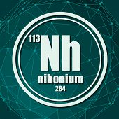 Nihonium Chemical Element. Sign With Atomic Number And Atomic Weight. Chemical Element Of Periodic T poster