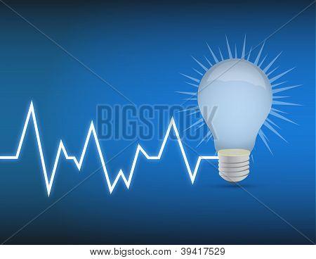 Lifeline Lightbulb