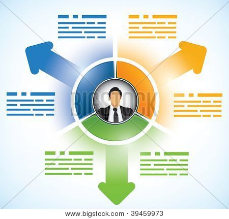 Three parts business presentation template with a persons avatar in the middle