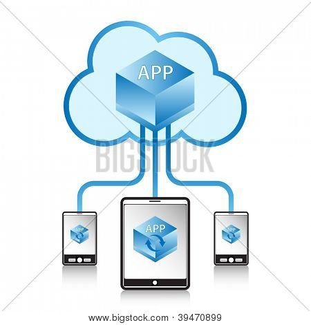 Cloud computing concept. Deploying Application from the Cloud to tablet and smart phones. Also known as Software As A Service (SAAS).