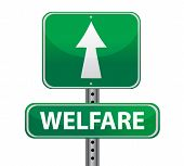 Welfare Green Sign