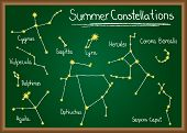 Summer Constellations On Chalkboard