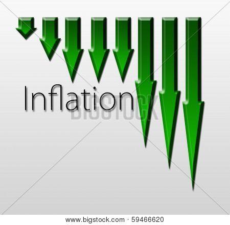 Chart Illustrating Inflation Drop, Macroeconomic Indicator