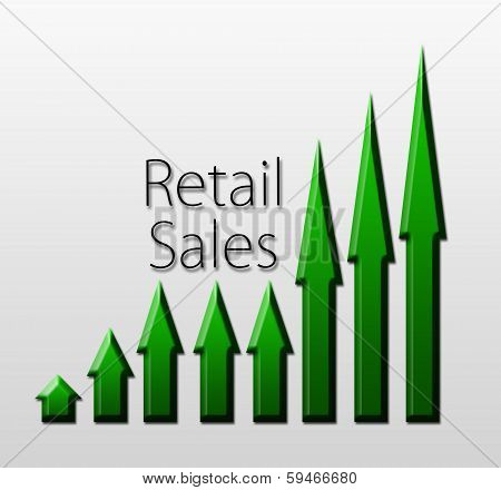 Chart Illustrating Retail Sales Growth, Macroeconomic Indicator