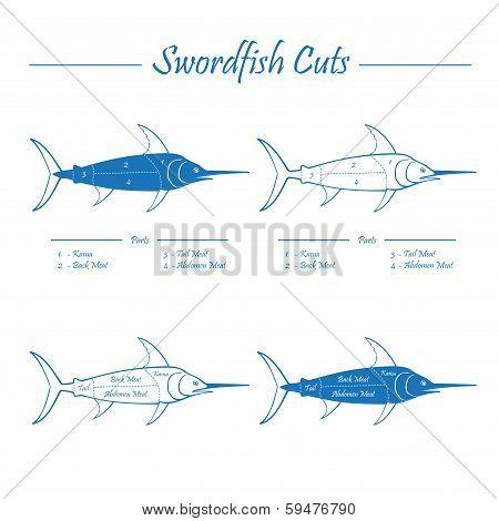 Swordfish cuts - blue
