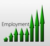 foto of macroeconomics  - Chart illustrating employment growth macroeconomic indicator concept - JPG