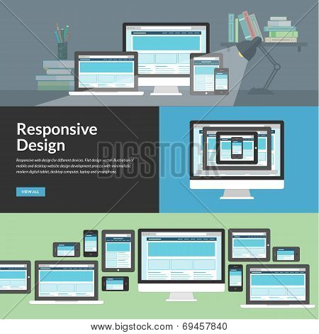 Responsive web design for different devices
