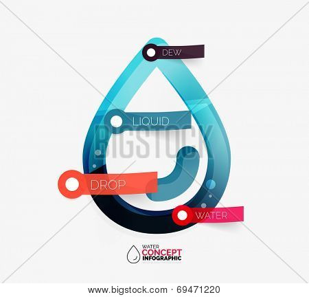 Water drop info layout concept with stickers and keywords - nature modern infographic workflow layout