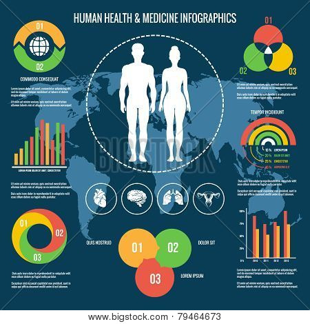 Human Health and Medicine Infographics