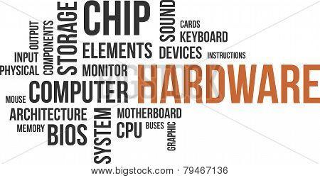 word cloud - hardware