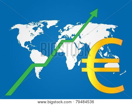 Global Economy Growth Euro
