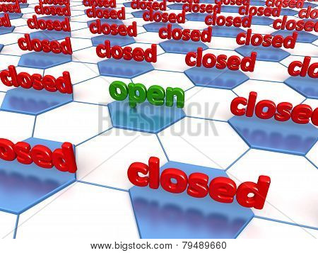 Closed Network