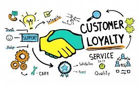 image of loyalty  - Customer Loyalty Service Support Care Trust Tools Concept - JPG