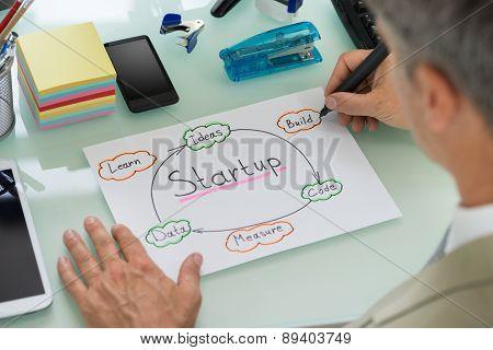 Businessman Drawing Startup Plan